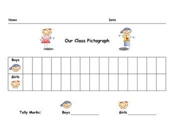 Class Pictograph