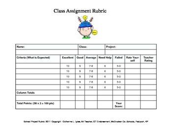 Class Assignment Rubric