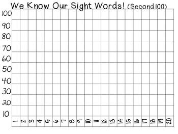 Class Sight Word Graph (20 Students) Second 100