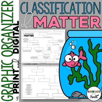 Classification of Matter Graphic Organizer for Review or A