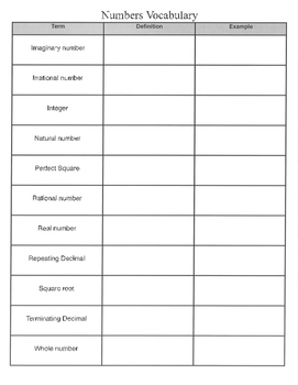 Classify real numbers vocab vocabulary graphic organizer r