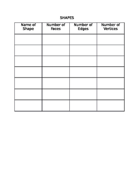 Classifying 3-Dimensional Shapes Graphic Organizer - Inter