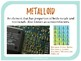 Classifying Metals, Nonmetals, and Metalloids - 6th Grade