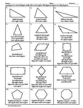 Classifying Polygons Fact Sheet