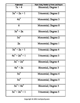Collection Of Naming Polynomials Worksheet Sharebrowse