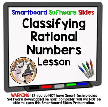 Classifying Rational Numbers Whole Numbers Integers Classi