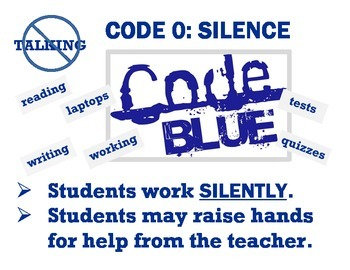 Classroom Behavior Color Number Codes (Rules for Talking &