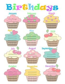 Classroom Birthdays List - Mini Poster