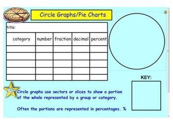 Classroom Circle Graph