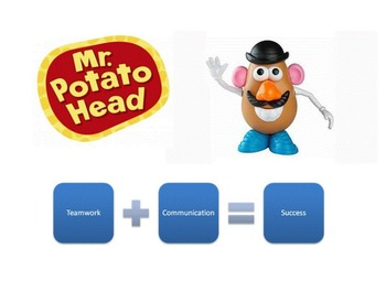 Classroom Community - Teamwork/Comm. Blindfolded Potato He