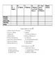 Classroom Conduct Sheets