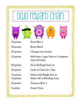 Classroom Dojo Rewards List: Editable