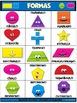 Classroom Fun Poster: Fun Shapes- Spanish Version