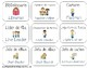 Classroom Helpers 27 Jobs in English and Spanish / Los Ayu