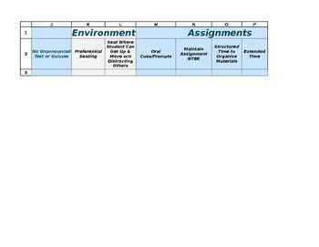 Classroom IEP Modifications Checklist for Students