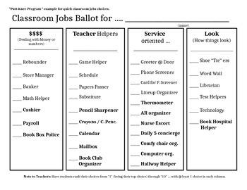 Classroom Jobs Ballot
