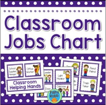 Classroom Jobs Chart - Purple Polka Dots