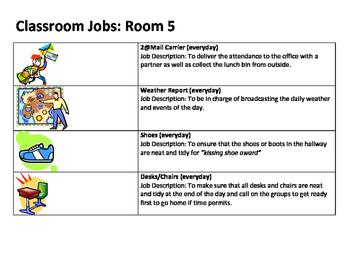Classroom Jobs TV