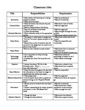 Classroom Jobs with descriptions