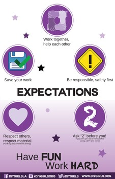 Classroom Makerspace Expectations sign/poster