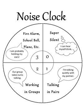 Classroom Management Noise Clock
