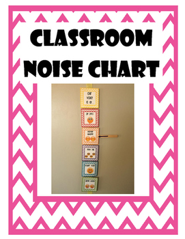 Classroom Noise Chart - Emoji images