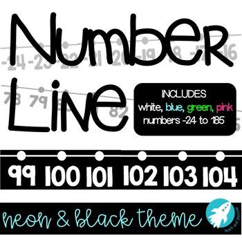 Classroom Number Line: Black Theme