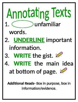 Classroom Posters: Close Read Process, Annotating Text, RA