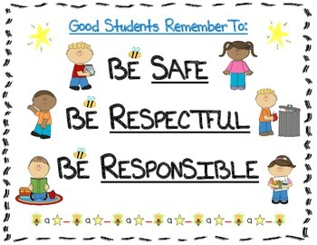 Classroom Rules...Simple but Concise