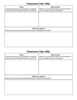 Classroom Talk: KWL and What If Scenarios