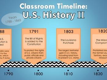 Classroom Timeline of U.S. History 1788-1865