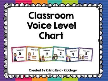 Classroom Voice Level Chart - Classroom Management