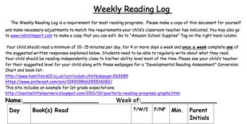 Classroom Weekly Reading and Written Response Log