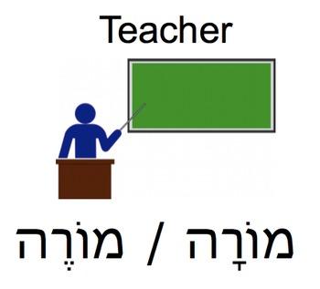 Classroom Word Labels - Hebrew