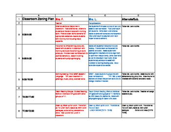 Classroom Zoning Plan (EDITABLE)