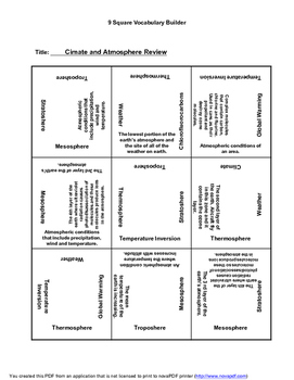 Climate and Layers of the Atmosphere