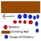 Climbing Wall Lesson Plans for Middle Schoolers