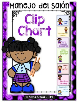 Clip Charts in Spanish and English with reports, parent in