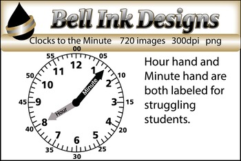 Clocks to the Minute with Hands Labeled