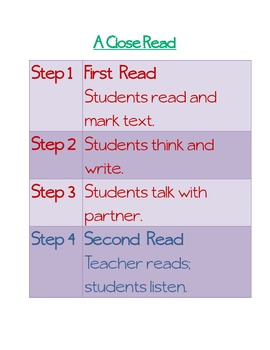 Close Read Poster for LAFS and CCSS (Primary)