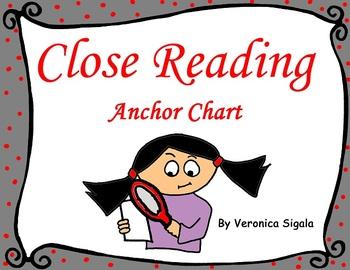 Close Reading Anchor Chart Poster