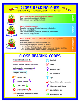 """Close Reading Codes And Cues- 18"""" x 23"""""""