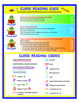 """Close Reading Codes And Cues- 8½"""" x 11"""""""