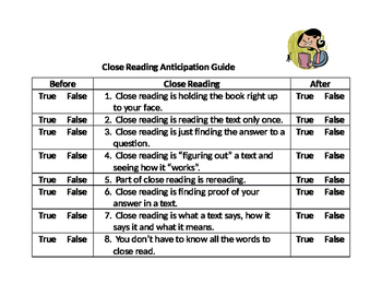 Close Reading Defined for Kids