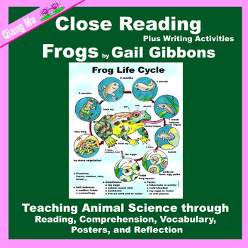 Close Reading: Frogs