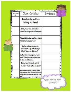 Close Reading Graphic Organizers for ANY passage- Close Re