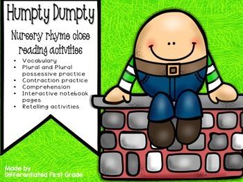 Close Reading - Humpty Dumpty - Nursery Rhymes