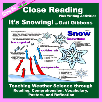 Close Reading: It's Snowing!