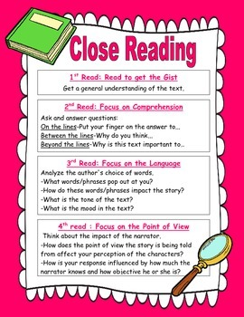 Close Reading Poster - FREE (Common Core Aligned)