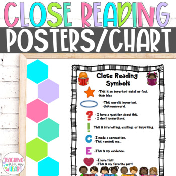 Close Reading Chart Poster, Winter, Valentine's Day, ANY Topic